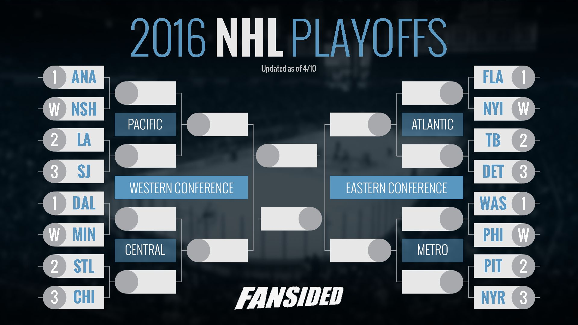 This is a photo of Impertinent Printable Nhl Bracket